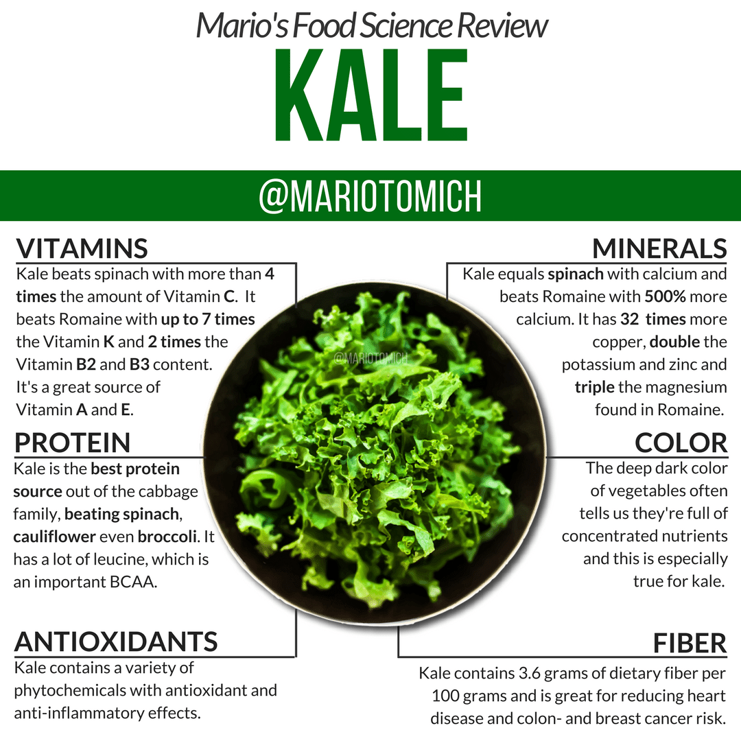 benefits of eating kale (food science review) - mario tomic